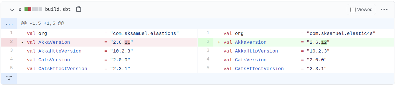 The git diff showing how scala steward updated a specific version
